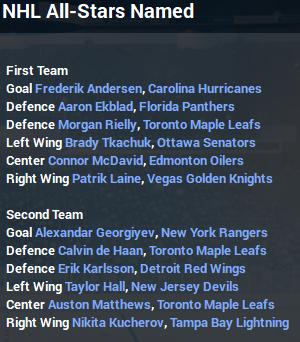 Name:  2023-24 NHL All-Star Team Season End.PNG Views: 292 Size:  107.3 KB