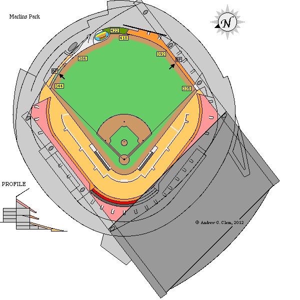 Name:  MarlinsPark_roof_open.jpg Views: 1041 Size:  182.0 KB