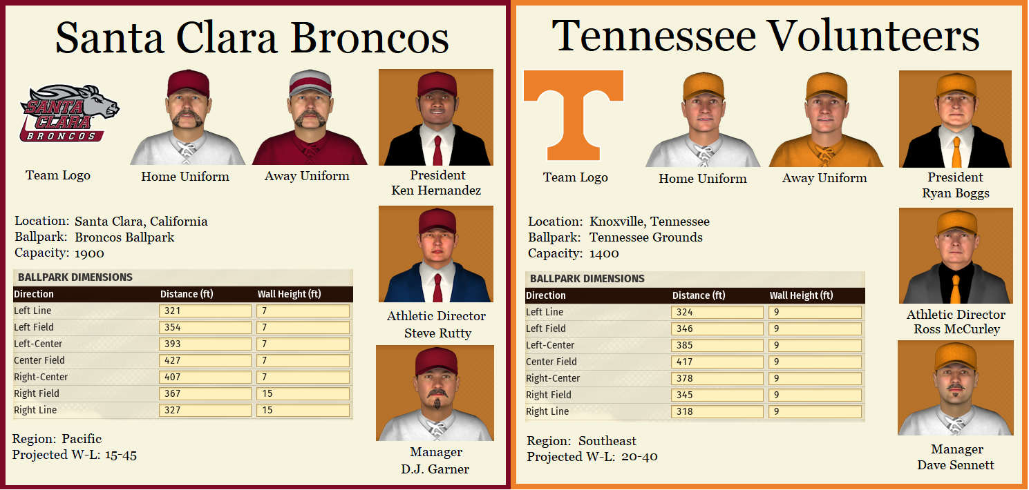 Name:  1897 New Teams Preview #4.png Views: 223 Size:  438.4 KB