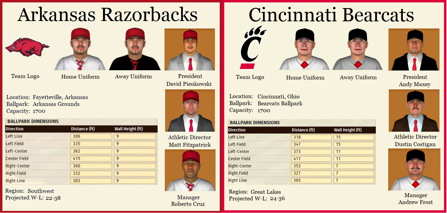 Name:  1897 New Teams Preview #1.png Views: 220 Size:  477.8 KB