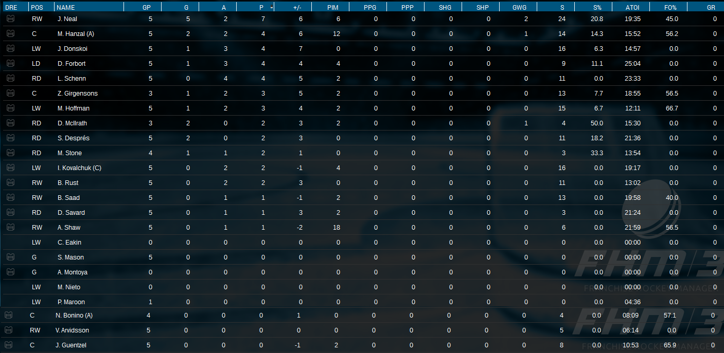 Name:  Playoffs Series 1 Player Stats.png Views: 249 Size:  427.8 KB