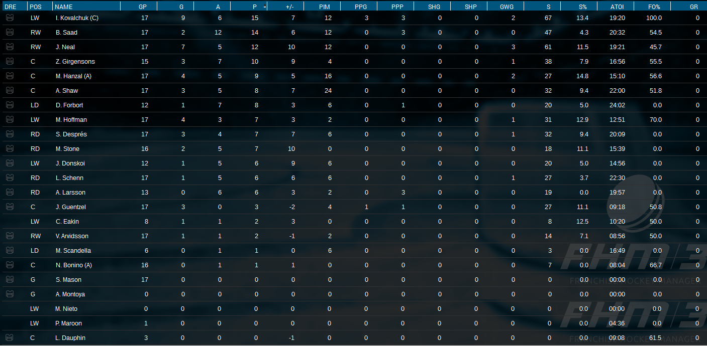 Name:  Playoffs Series 3 Player Stats.png Views: 232 Size:  428.4 KB