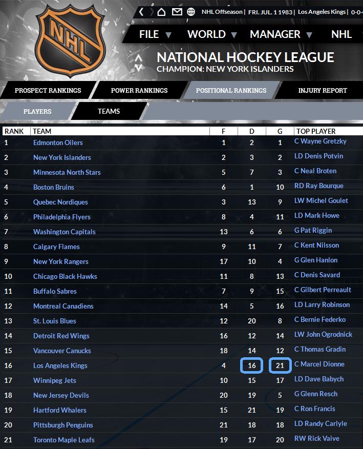 Name:  019 - NHL Rankings 1983-07-01.png Views: 284 Size:  340.1 KB