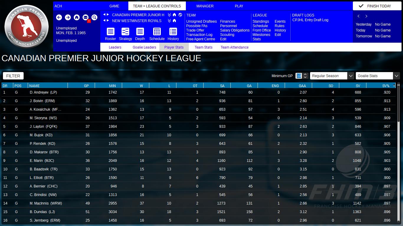 Name:  CPJHL Goalie Leader Feb 1965.png Views: 378 Size:  444.0 KB