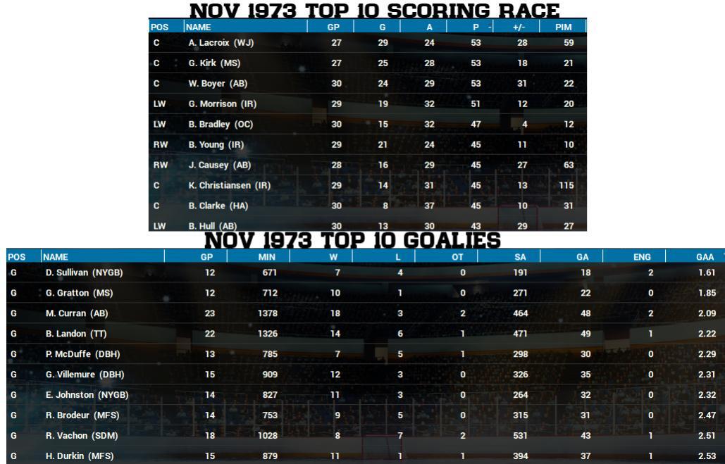 Name:  Nov 1973 Top 10.jpg Views: 372 Size:  97.4 KB
