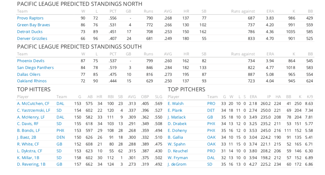 Name:  Year 1 Pacific League predictions.png Views: 174 Size:  160.2 KB