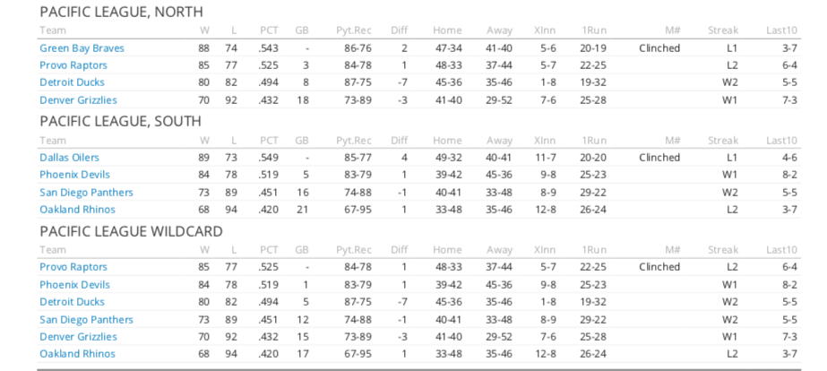 Name:  Pacific League Standings.png Views: 95 Size:  104.7 KB