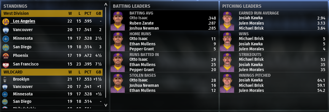 Name:  NL West Team View.PNG Views: 26 Size:  361.1 KB