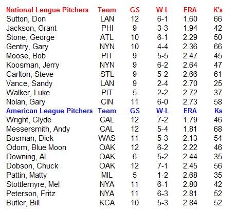 Name:  MLB Pitchers.PNG Views: 184 Size:  25.3 KB