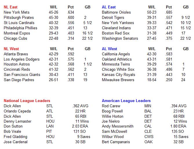 Name:  MLB Standings.PNG Views: 155 Size:  36.6 KB