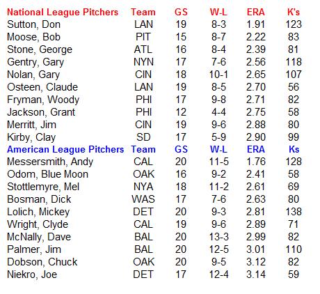 Name:  MLB Pitchers.PNG Views: 138 Size:  25.9 KB