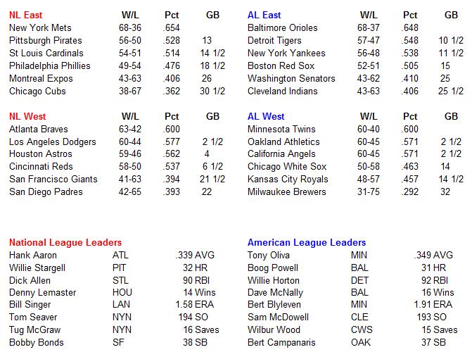 Name:  MLB Standings.PNG Views: 83 Size:  36.8 KB
