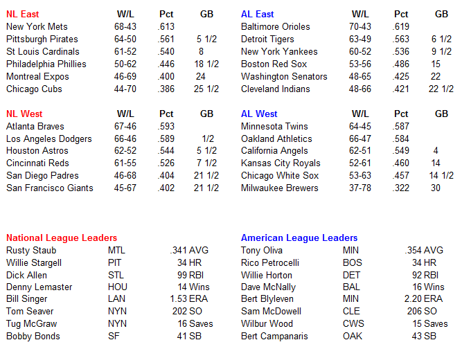 Name:  MLB Standings.PNG Views: 75 Size:  36.9 KB