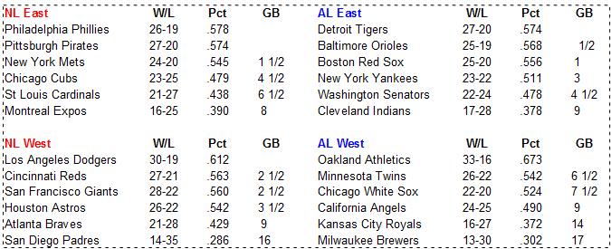 Name:  MLB Standings.PNG Views: 24 Size:  24.6 KB