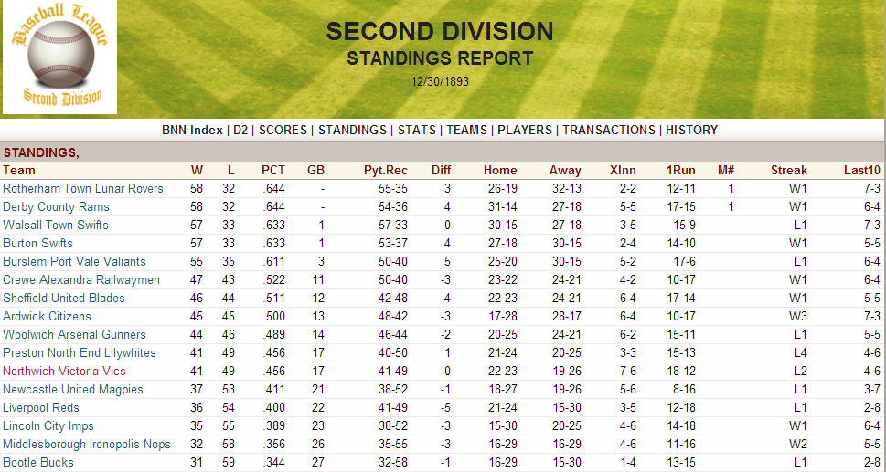 Name:  1893 D2 Standings.png
