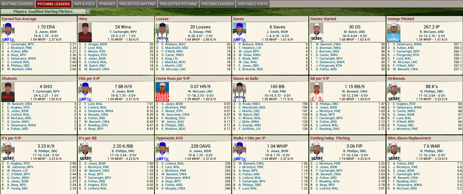 Name:  1893 D2 Pitching Leaders.png