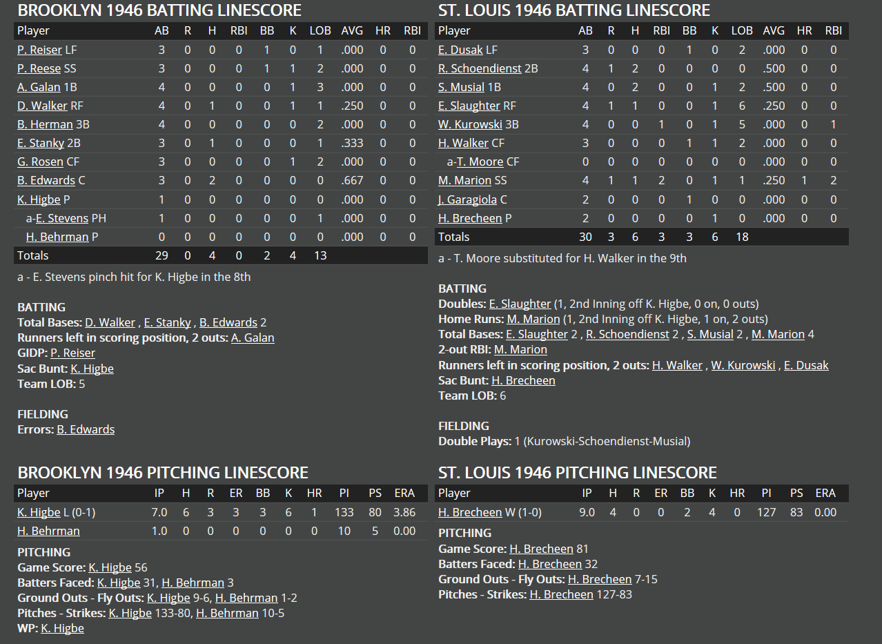 Name:  1946 box score.png