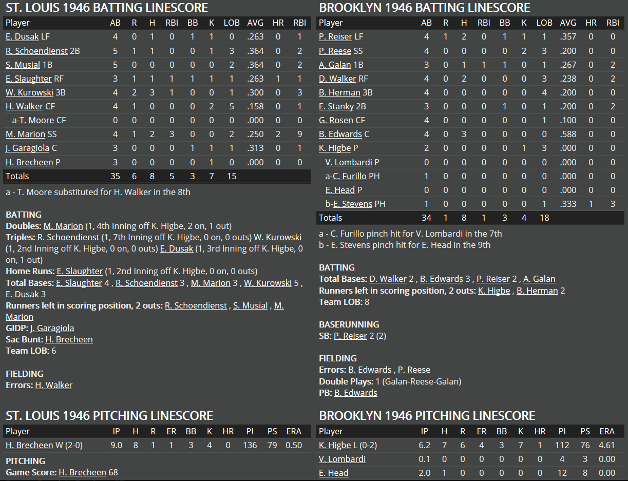 Name:  1946 box score game 5.png
