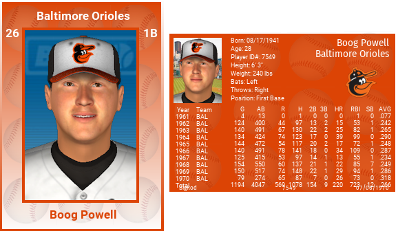 Name:  boog_powell_1970_boog_powell.png
