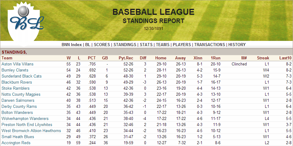 Name:  1891 Standings.png Views: 715 Size:  227.3 KB