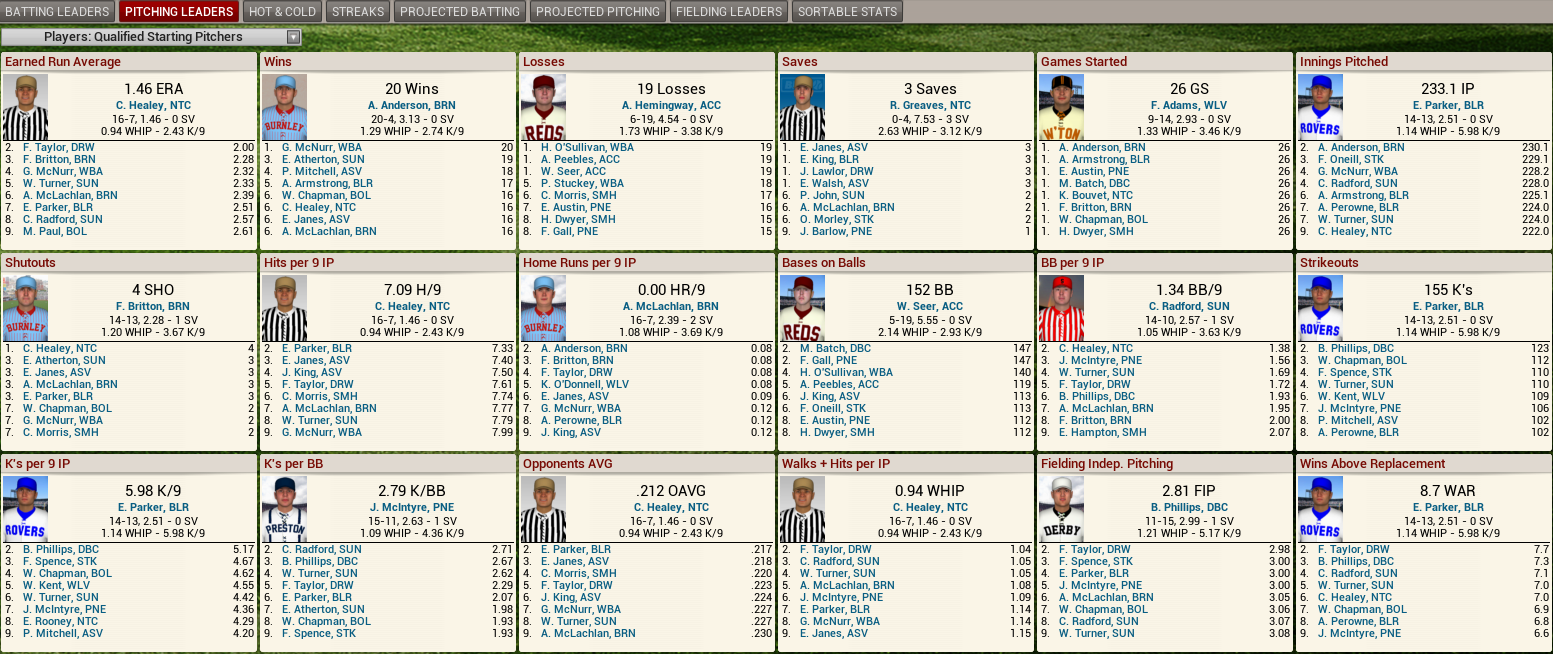 Name:  1891 Pitching Leaders.png Views: 715 Size:  439.0 KB