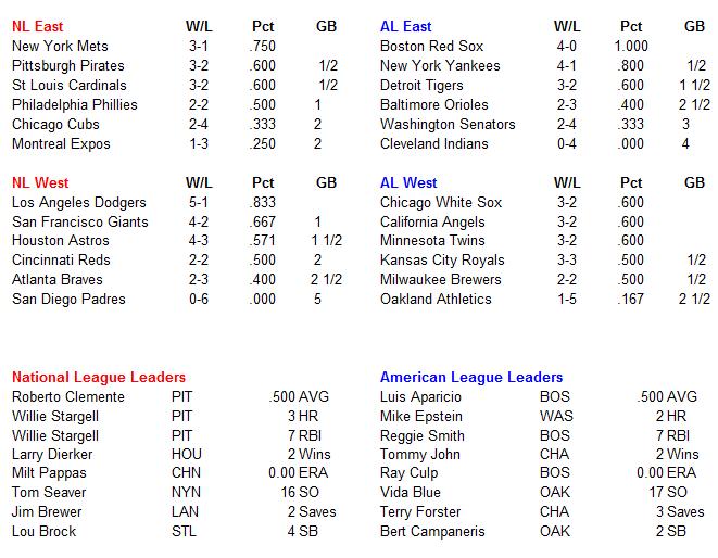 Name:  MLB Standings.PNG Views: 123 Size:  33.7 KB