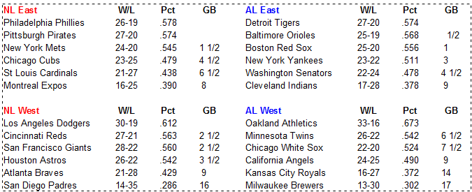 Name:  MLB Standings.PNG Views: 43 Size:  24.6 KB