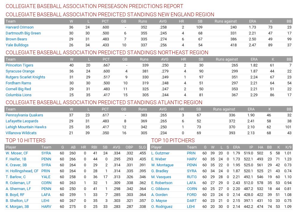 Name:  1875 Preseason Predictions.png Views: 13 Size:  108.5 KB