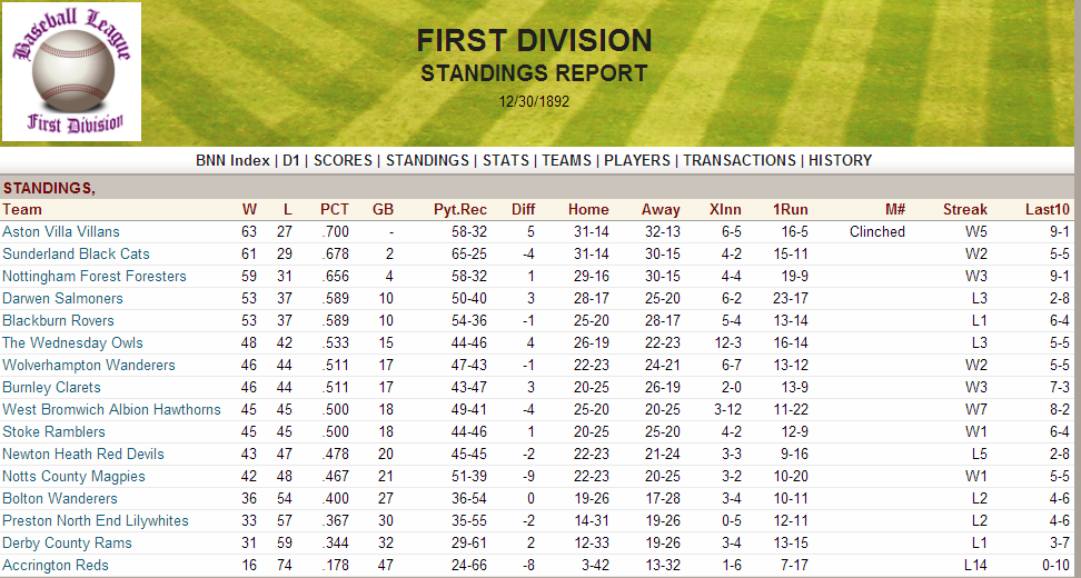 Name:  1892 D1 Standings.png Views: 746 Size:  232.1 KB