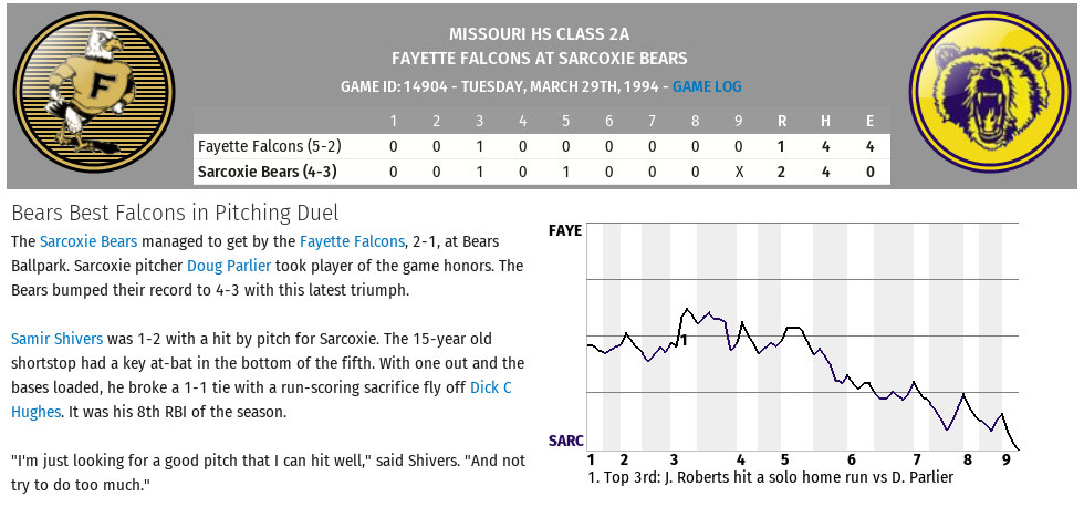 Name:  Game 7 Fayette vs Sarcoxie.png Views: 454 Size:  115.5 KB