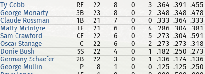 Name:  09 Tigers batters.png Views: 76 Size:  101.1 KB