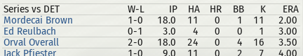 Name:  08 cubs pitching.png Views: 75 Size:  47.4 KB