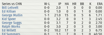 Name:  09 tigers pitching.png Views: 76 Size:  82.5 KB