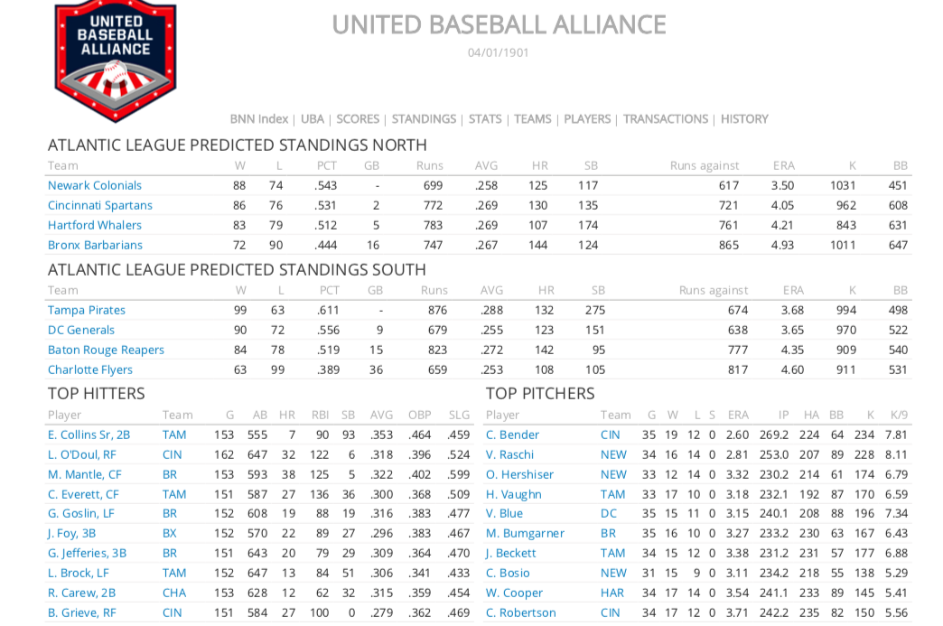 Name:  Year 1 Atlantic League Predictions.png
