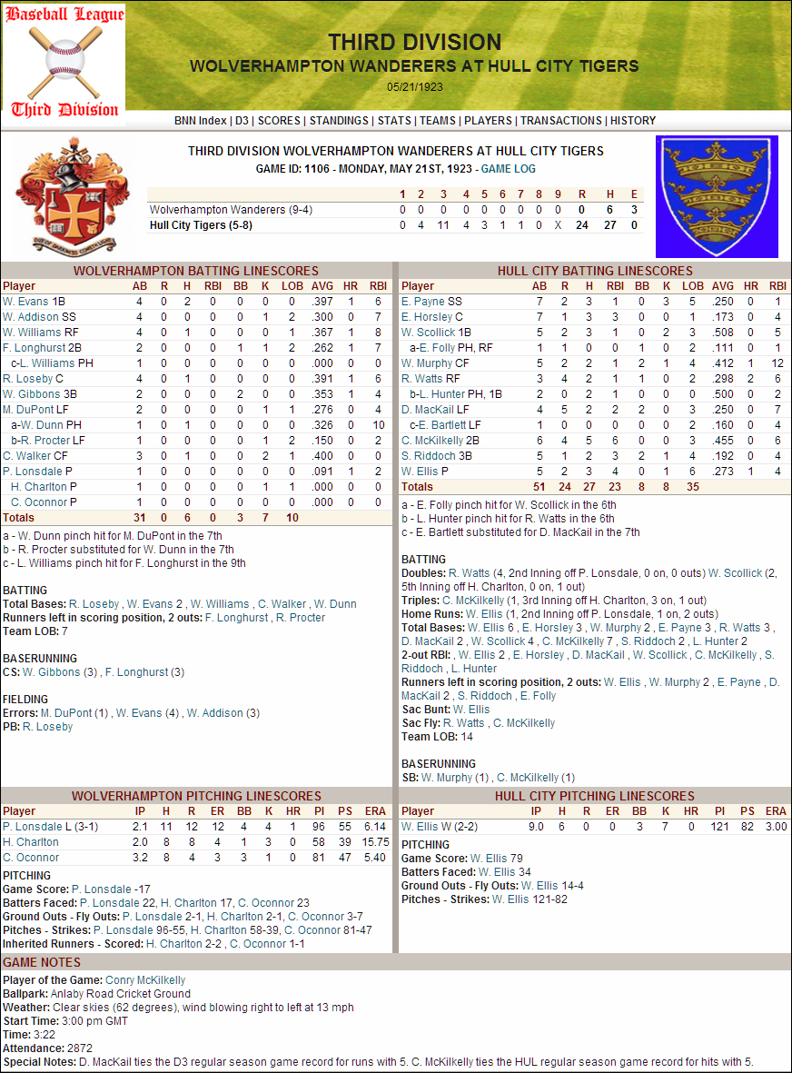 Name:  1923 D3 Game 24-0 Caning.png Views: 178 Size:  391.4 KB