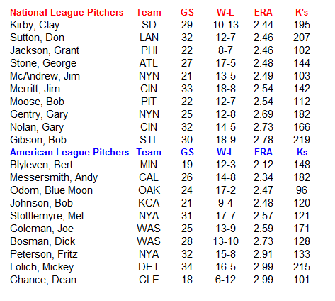 Name:  MLB Pitchers.PNG