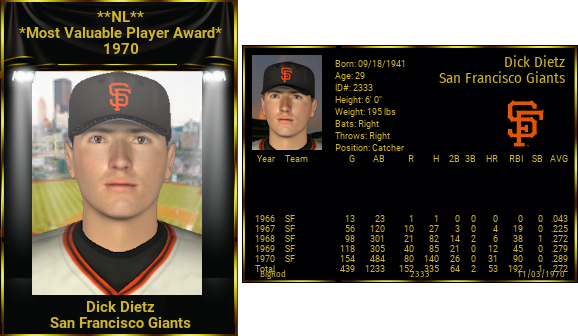 Name:  dick_dietz_1970_most_valuable_player_award.png