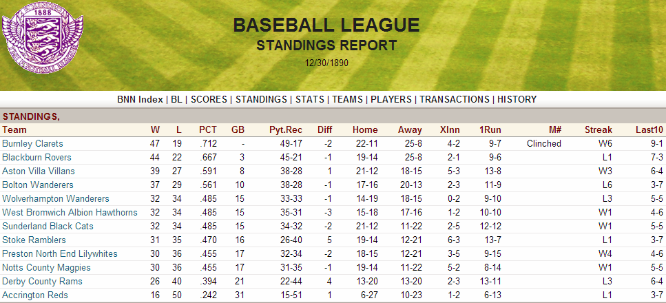 Name:  1890 Standings.png