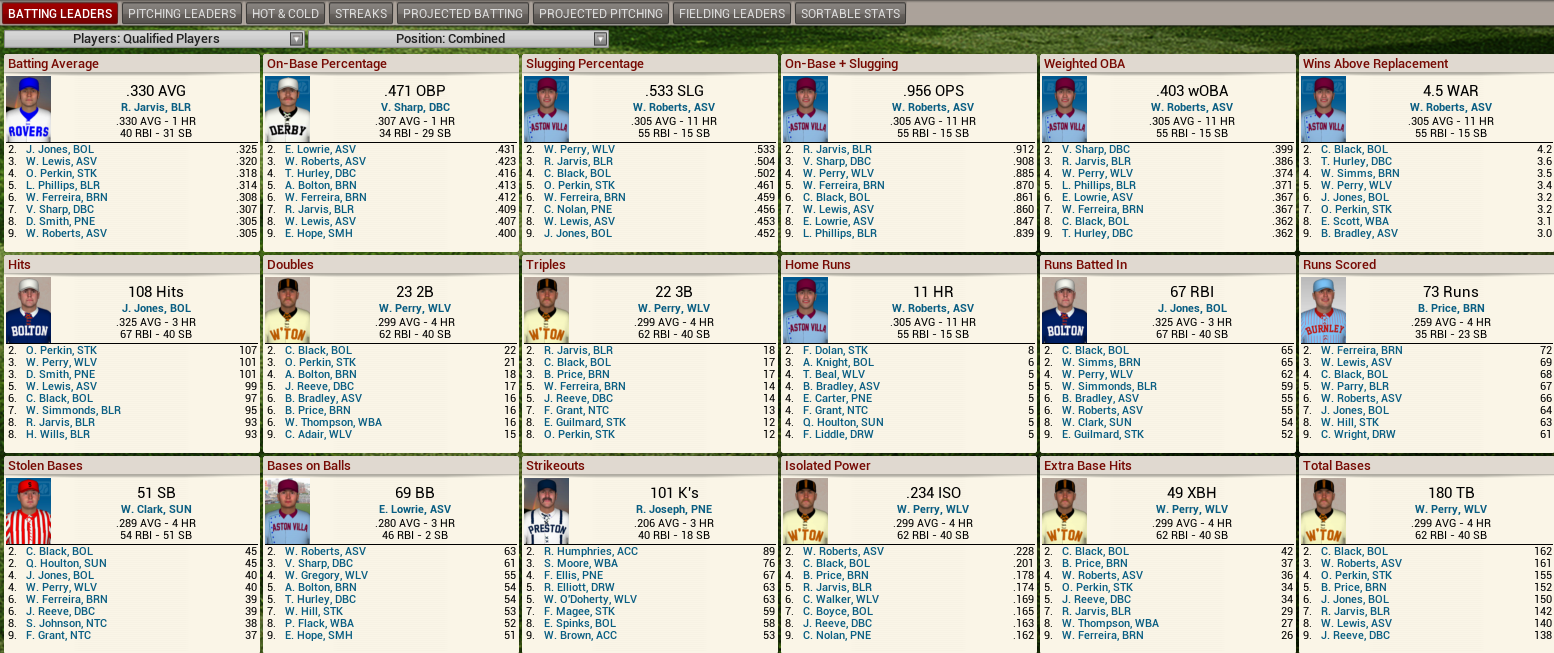 Name:  1891 Batting Leaders.png