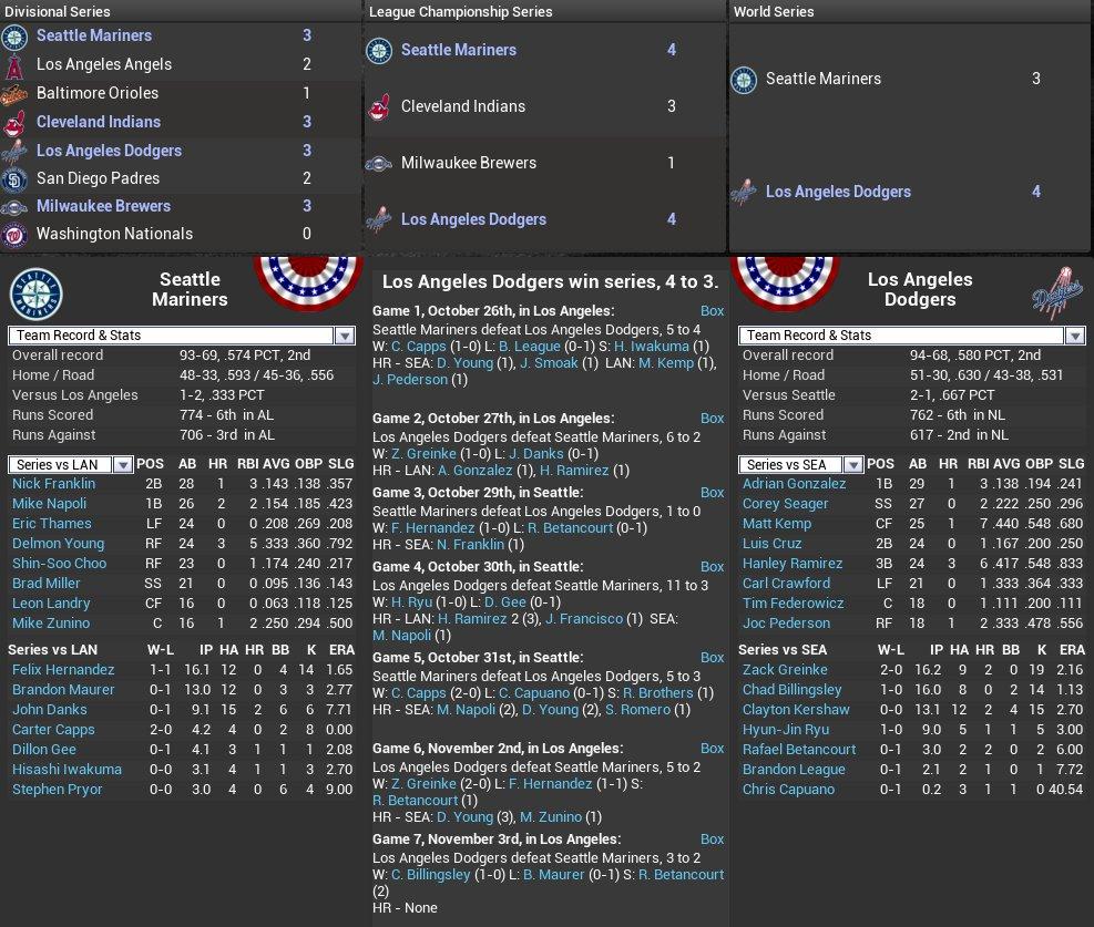 Name:  playoffs_2014.jpg Views: 3070 Size:  206.7 KB