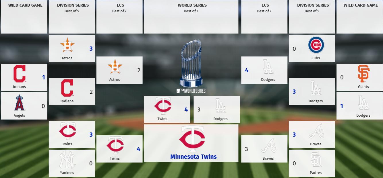 Name:  2019 playoffs.jpg Views: 551 Size:  83.7 KB
