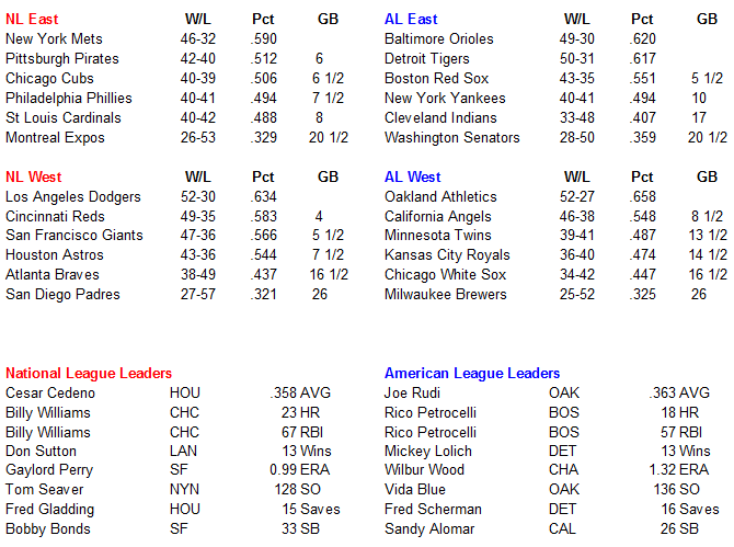 Name:  MLB Standings.PNG Views: 93 Size:  36.4 KB