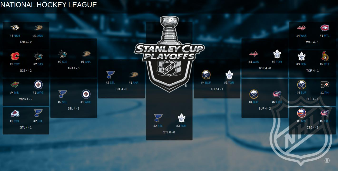 Name:  StanleyCupPlayoffsPreview20172018.jpg