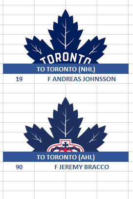 Name:  Roster Transaction 1.PNG Views: 511 Size:  33.9 KB