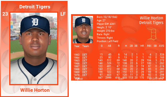 Name:  willie_horton_1970_willie_horton.png