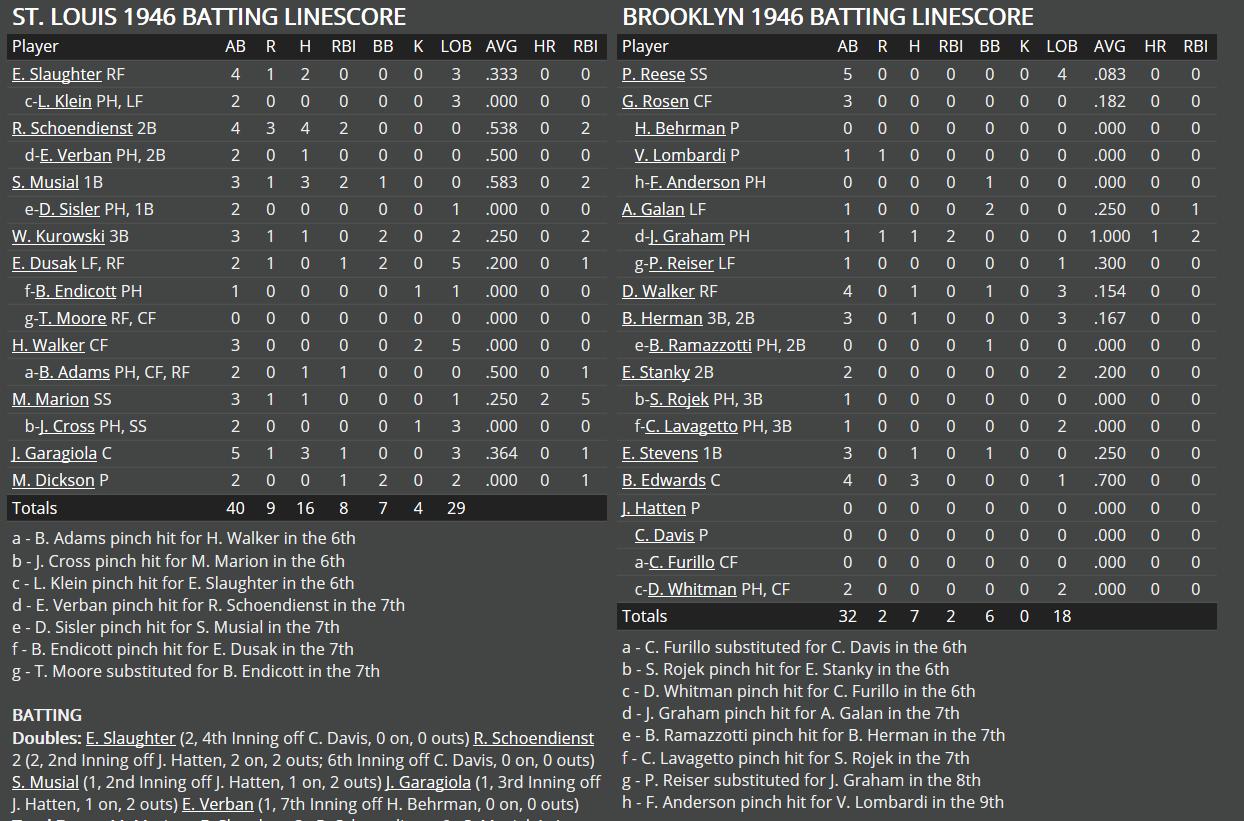 Name:  1946 box score game 3-1.png Views: 70 Size:  155.0 KB