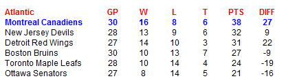 Name:  Standings.PNG Views: 114 Size:  6.4 KB