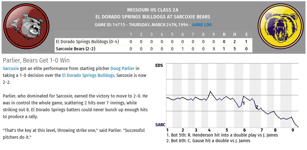 Name:  Game 4 El Dorado Springs vs Sarcoxie.png Views: 485 Size:  116.3 KB