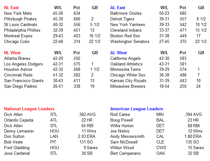 Name:  MLB Standings.PNG Views: 191 Size:  36.6 KB