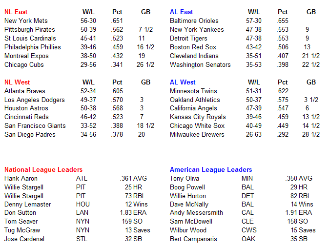 Name:  MLB Standings.PNG Views: 172 Size:  36.9 KB